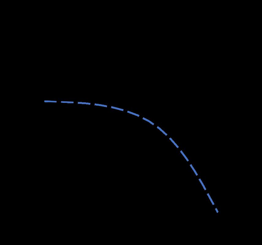 承载力测试 | 桩/沉井/地下连续墙
