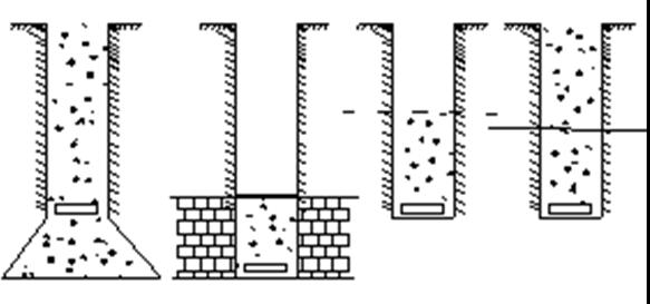 (6)荷载箱埋设技术